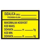 Slika CS-INFO-DI-1 - Maksimalne nosivosti dizalica
