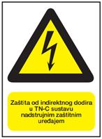 Slika CS-TN-C-001- Zaštita od indirektnog dodira u TN-C sustavu nadstrujnim zaštitnim uređajem