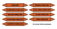 Picture of CS-CJEVOVODI GRUPA 6 - KISELINE