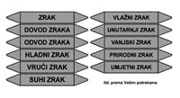 Picture of CS-CJ-03 - ZRAK - naljepnica 157x26 mm
